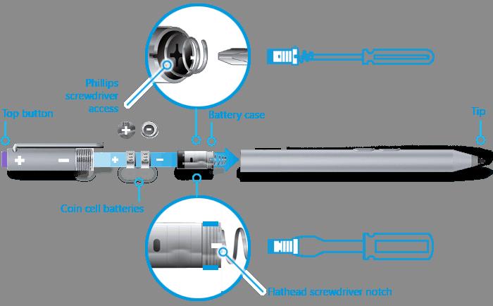 Surface Pro 3 Pen battery structure