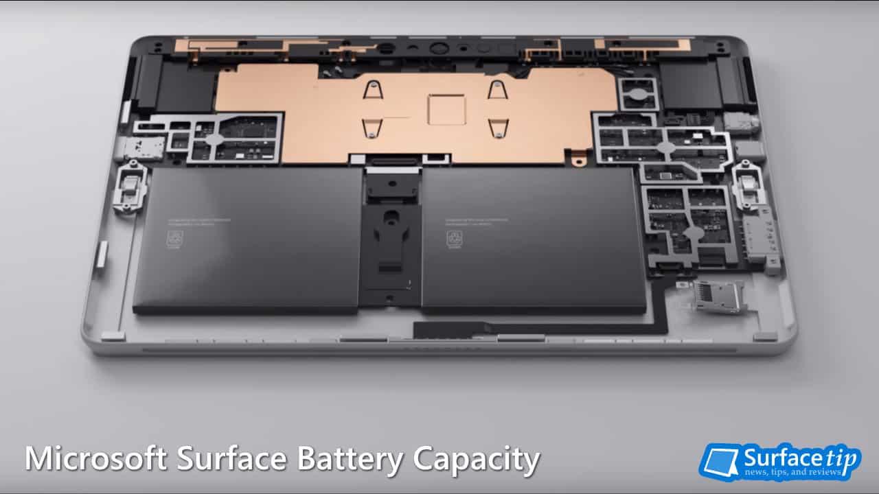 Microsoft Surface Battery Capacity